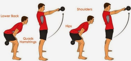 kettlebell_exercises