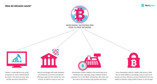 infographicsnew-01
