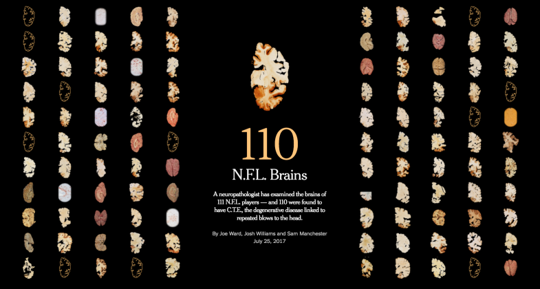 football-and-cte-all-brains