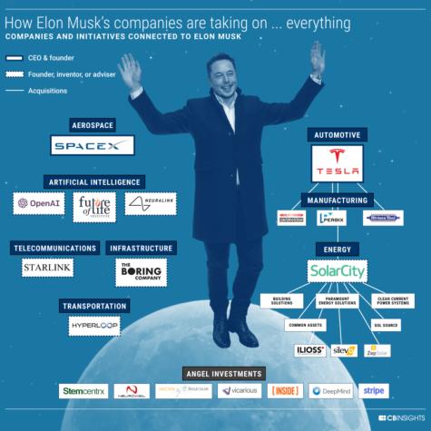 elon-musk-companies-768x768